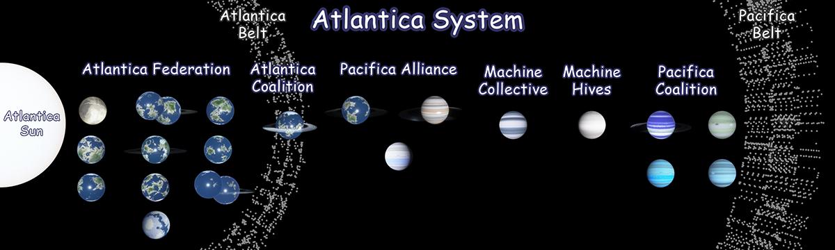 Atlantica Worlds